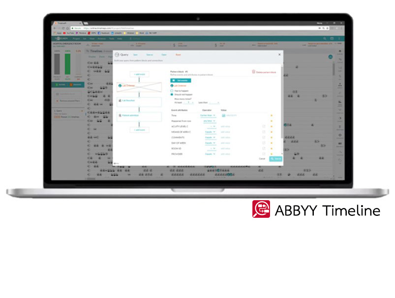 ABBYY Timeline: Raise your Process IQ
