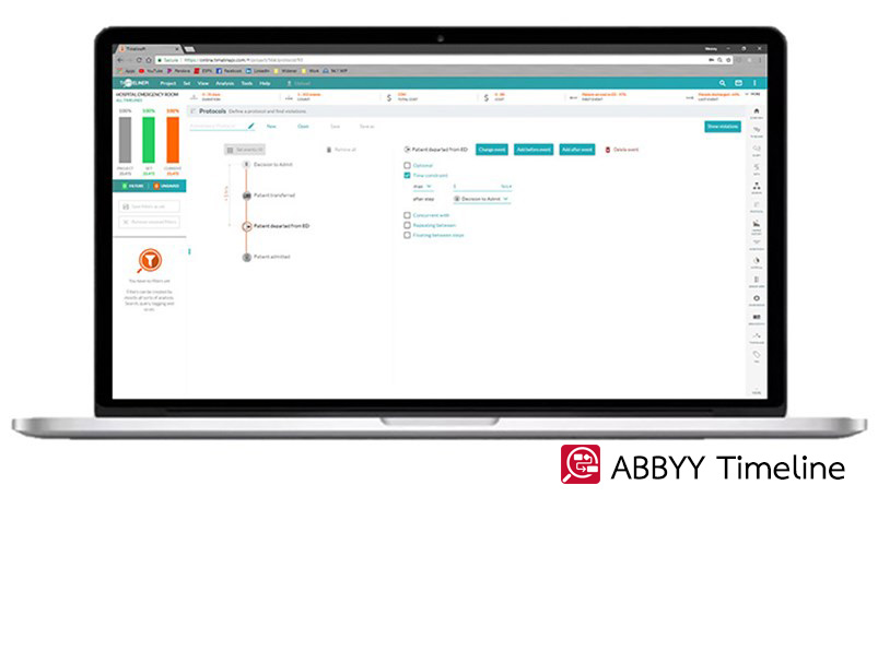 ABBYY Timeline: Sustainable Process_Improvement