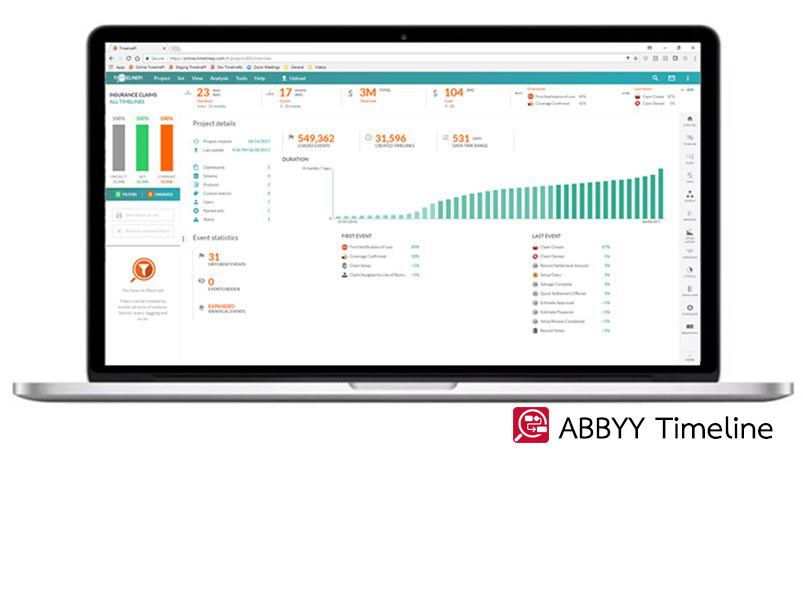 ABBYY Timline: Visualize your processes in near real-time